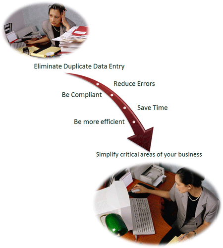 automate critical areas of your business